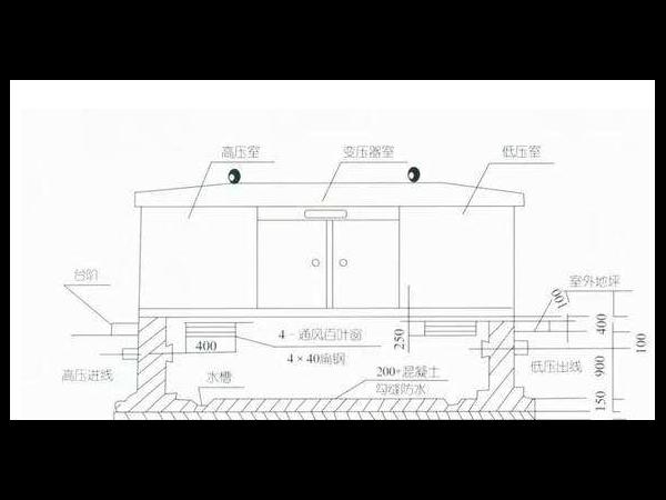 箱式变电站内部结构